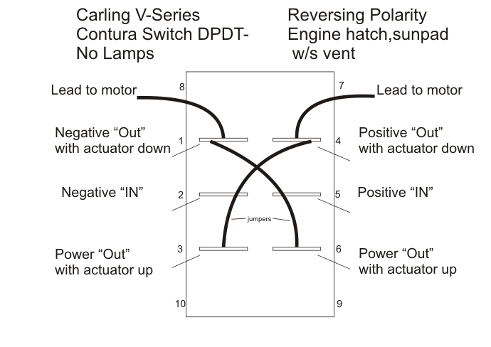 CARLING V series switch DPDT reversing carling rocker switches trim tab wiring diagram at pacquiaovsvargaslive.co