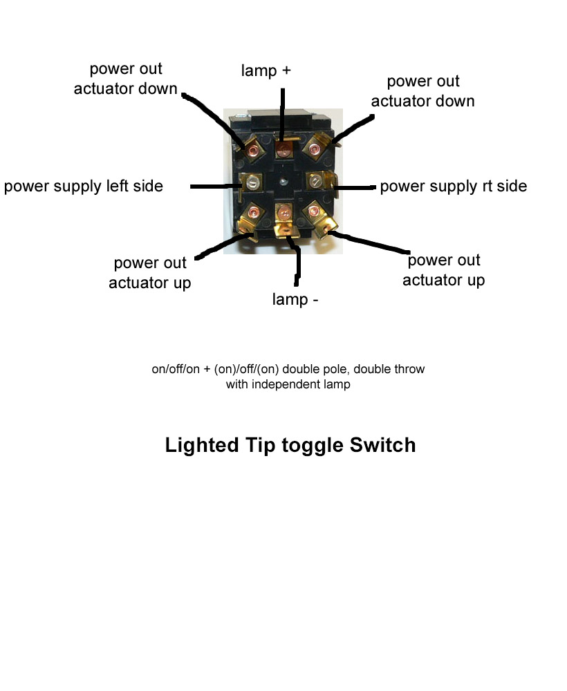 Rocker Switch With Light Wiring Diagram Library Led Lights